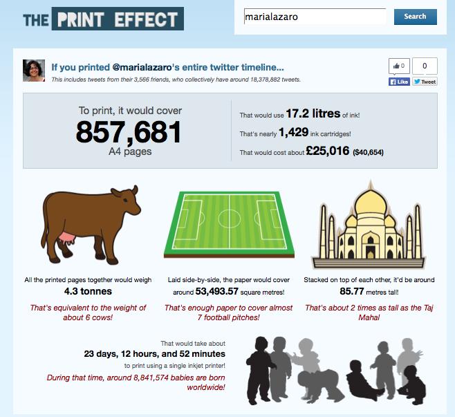 Cálculo de The Print Effect sobre una cuenta de Twitter
